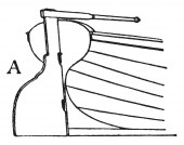 Rudder is the part of the helm which is abaft the stern post and is turned by the tiller so as to expose its side more or less to the resistance of the water vintage line drawing or engraving illustration