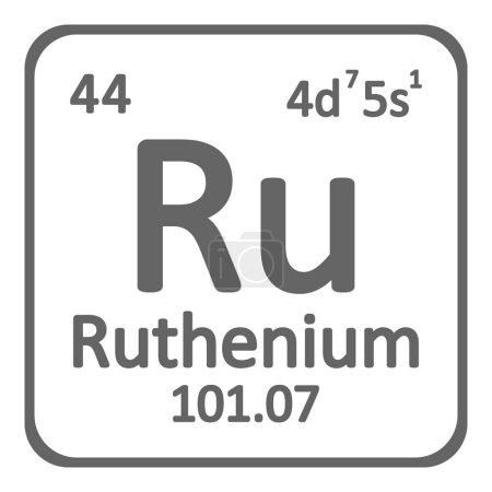 Periodic table element ruthenium icon on white background. Vector illustration.