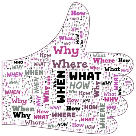 Word Cloud - Who, What, Where, When, Why and How on white background. Questions concept.