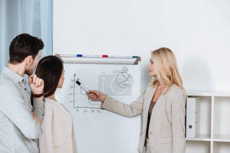 Jungunternehmer blicken auf professionelle Geschäftsfrau und zeigen auf Whiteboard im Büro