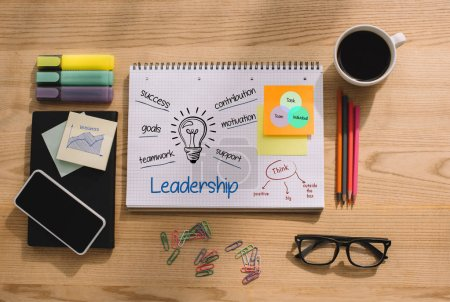 top view of office supplies, sticky notes with leadership ideas