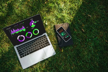 top view of gadgets with marketing analysis appliances on green grass in park