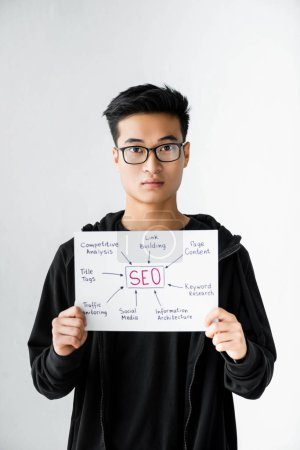 asian seo manager holding paper with concept words of seo