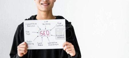 panoramic shot of seo manager holding paper with concept words of seo