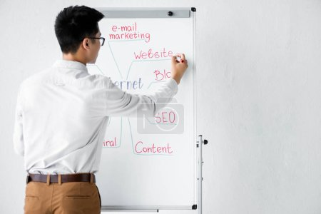 Photo pour Back view of seo manager writing on flip chart website - image libre de droit