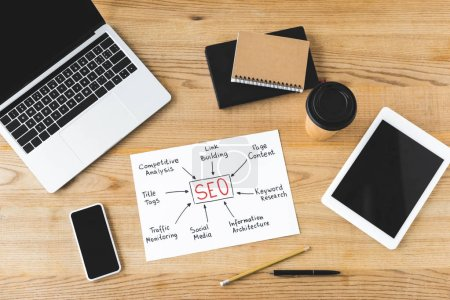 Photo pour Top view of paper with concept words of seo, digital devices, pencil, pen, paper cup and notebooks on wooden table - image libre de droit