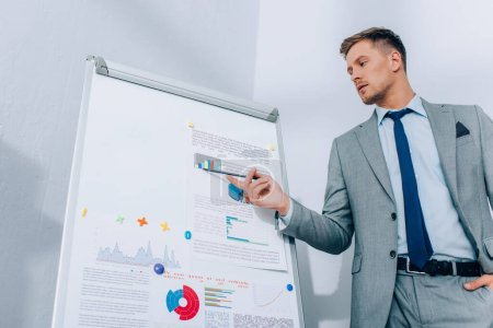 Businessman pointing at graphs on flipchart in office