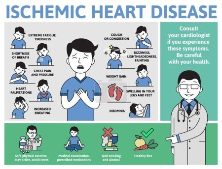 Illustration for Ischemic Heart Disease infographics. Signs, symptoms, treatment. Information poster with text and character. Flat vector illustration, horizontal on white background. - Royalty Free Image