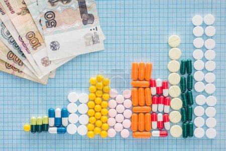 vista superior de montones arreglados de píldoras blancas cerca de rublos rusos en la superficie a cuadros azul