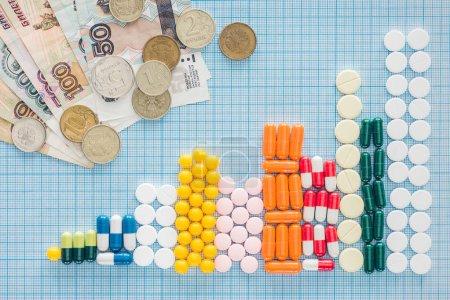 vista desde arriba del gráfico arreglado de píldoras blancas cerca de rublos rusos en la superficie a cuadros azul