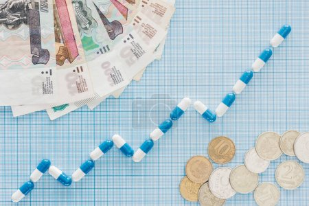 elevated view of pills graph and russian banknotes with coins on blue checkered surface