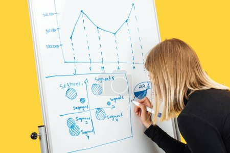 Photo pour Successful businesswoman standing, writing on white flipchart with blue marker isolated on yellow - image libre de droit