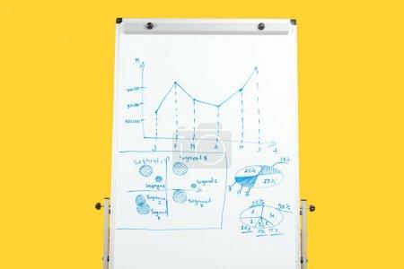 Photo pour Tableau blanc avec graphiques et diagrammes isolés sur jaune - image libre de droit