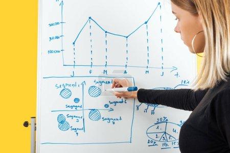 Photo pour Vue latérale de la femme d'affaires intelligente debout près de tableau à feuilles blanches, dessin graphiques et diagrammes isolés sur jaune - image libre de droit