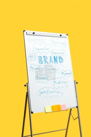 Photo pour White office board with sticky notes and words isolated on yellow - image libre de droit
