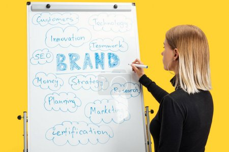 Photo for Side view of businesswoman standing near white flipchart, writing words isolated on yellow - Royalty Free Image