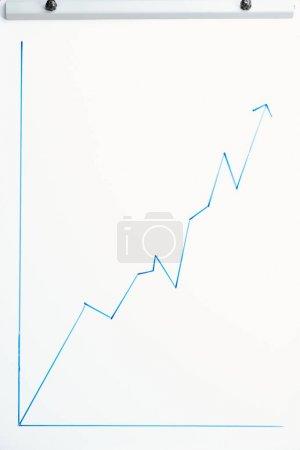 Photo pour Vue rapprochée du tableau à feuilles blanches avec graphique de croissance isolé sur jaune - image libre de droit