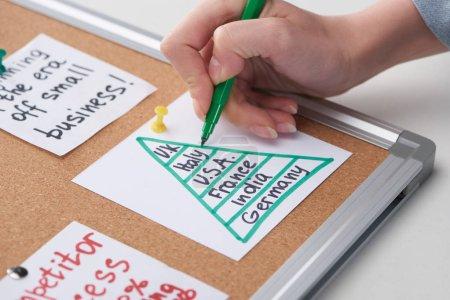 vue recadrée du triangle d'écriture de femme avec les noms de pays sur la carte épinglée sur le panneau de liège
