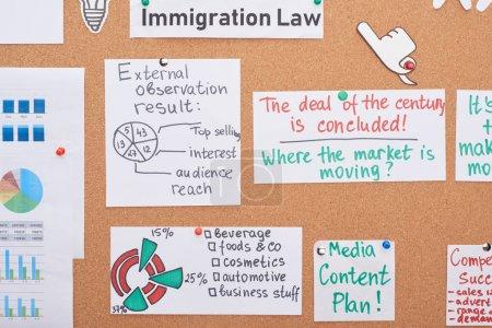 Photo pour Vue du haut des cartes avec des notes de travail et des diagrammes épinglés sur le panneau de liège de bureau - image libre de droit