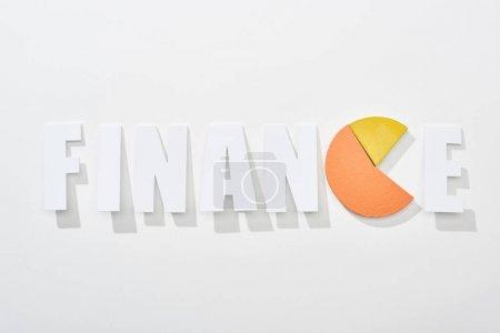 Foto de Vista superior de la inscripción financiera con diagrama pastel amarillo y naranja en lugar de letra e sobre fondo blanco - Imagen libre de derechos