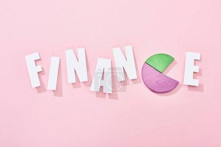 Foto de Vista superior de la inscripción financiera con diagrama de pastel de color en lugar e letra sobre fondo rosa - Imagen libre de derechos