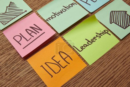 paper stickers with words plan, idea, leadership and motivation on wooden tabletop