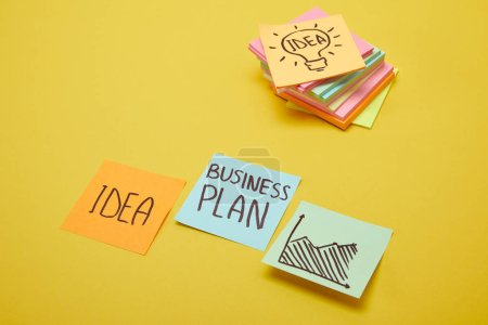 Photo for Paper stickers with words business plan, idea and chart sign on yellow surface - Royalty Free Image