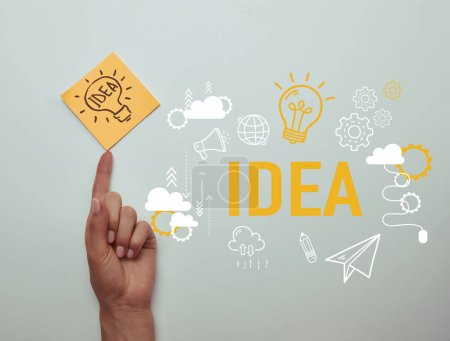 cropped image of girl pointing on note paper with word idea in lightbulb isolated on white with idea icons