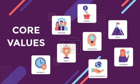 Illustration for Core values template with teamwork, growth, goals, innovations, quality, reliability, social responsibility customers linear icons concepts - Royalty Free Image