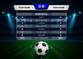 Football Soccer Match Statistics Info-graphic and scoreboard template with stadium field background
