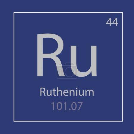 Ruthenium Ru chemical element icon- vector illustration