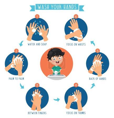 Illustration pour Illustration vectorielle des mains lavées - image libre de droit