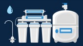 Water Filtration Concept Flat Vector Illustration