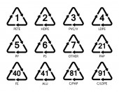 Resin identification code icons set Marking of plastic products Plastic package materials Recycling symbols for packaging