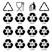 Resin identification code icons set Marking of plastic products Plastic package materials Recycling symbols for packaging Recycled symbols for packaging materials