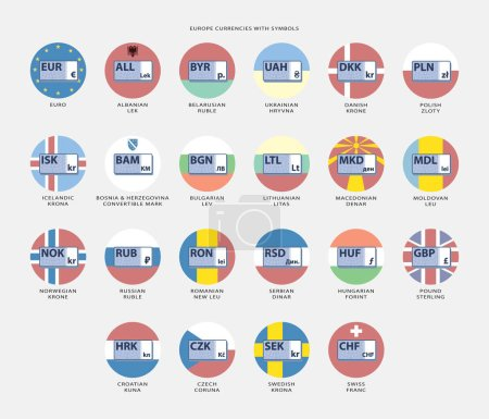 Europe currencies with symbols and flags.