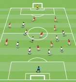 Vector illustration of Soccer positions in flat design