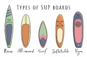 Stand Up Paddle boarding elements collection SUP surfing cartoon vector illustration set of different boards types like race all-round surf inflatable and yoga supboards isolated on a white