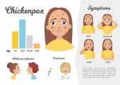Infographics of chickenpox Statistics symptoms treatment Pretty cartoon girl
