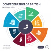 set of 9 simple confederation of british vector icons contains such as commodity competition commission confederation of british industry (cbi) consumer prices index (cpi) consumer confidence
