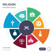 set of 9 simple religion vector icons contains such as koran lamb last supper lotus position menorah monastery monk icons and others editable infographics design