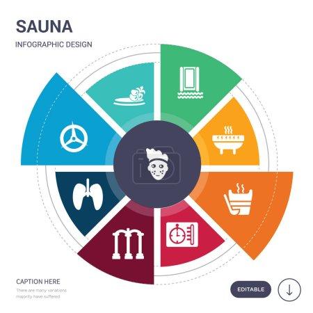 ensemble de 9 simples icônes vectorielles sauna. contient tels que la peau mouchetée, spa privé, régénération, respiration, bain romain, température du sauna, fumée icônes sauna et d'autres. infographie modifiable