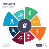set of 9 simple diseases vector icons contains such as migraine mononucleosis morquio syndrome multiple myeloma multiple sclerosis mumps muscular dystrophy icons and others editable