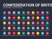 50 confederation of british set icons such as chinese walls city of london collateral commercial paper commodity competition commission confederation of british industry (cbi) consumer prices