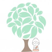 Buddha meditating under a 'Bodhi' (sacred fig tree) tree under which he received enlightenment
