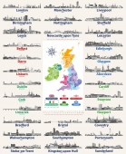 vector set of British Isles countries cities skylines icons in black and white color palette Flags and high detailed vector map of British countries
