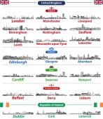 Cities skylines of British Isles countries: United Kingdom (England Wales Scotland Northern Ireland) and Republic of Ireland All elements separated in editable and detachable layers Vector