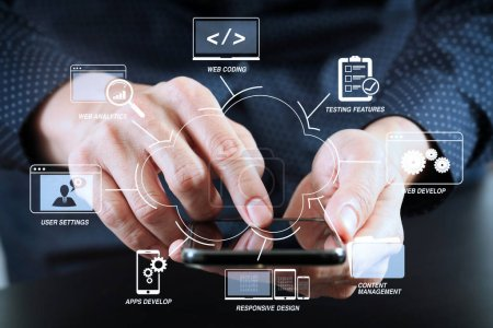 Developing programming and coding technologies with Website design in virtual diagram.close up of businessman hand working with mobile phone in modern office