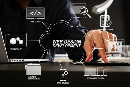 Developing programming and coding technologies with Website design in virtual diagram.businessman using digital tablet and laptop computer and document in modern office