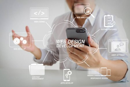 Developing programming and coding technologies with Website design in virtual diagram.Big data analytics with business intelligence (BI) concept. businessman using mobile phone and laptop computer on white desk